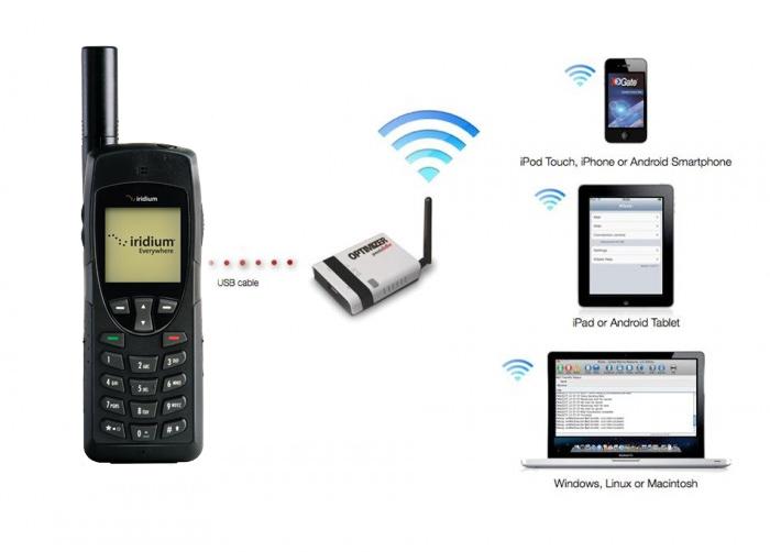 Iridium 9555 Satellite Phone Wifi To Go Package With Solar